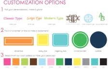customizationoptions
